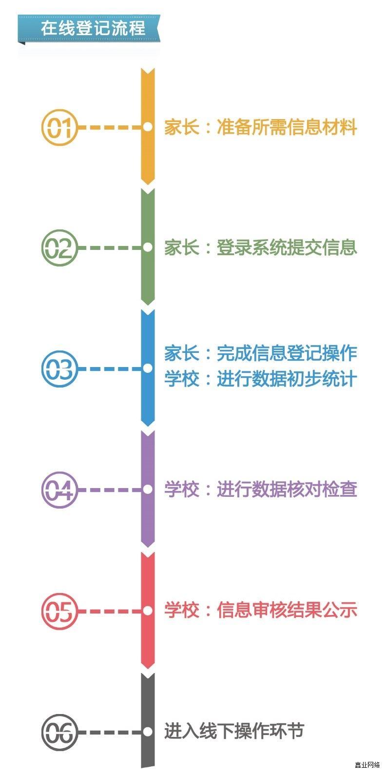 新生登记系统方案1.jpg